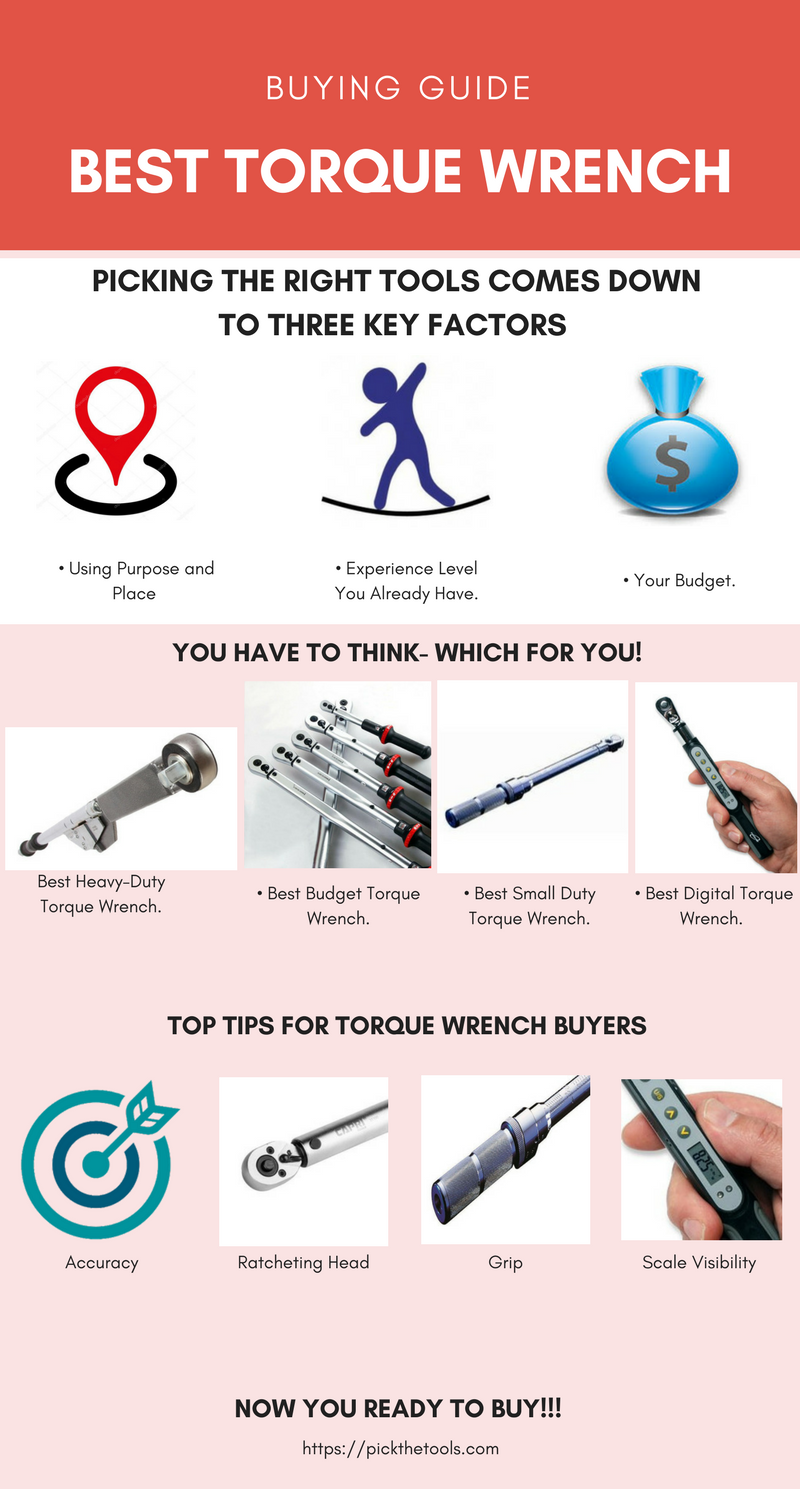 best torque wrench buying guide