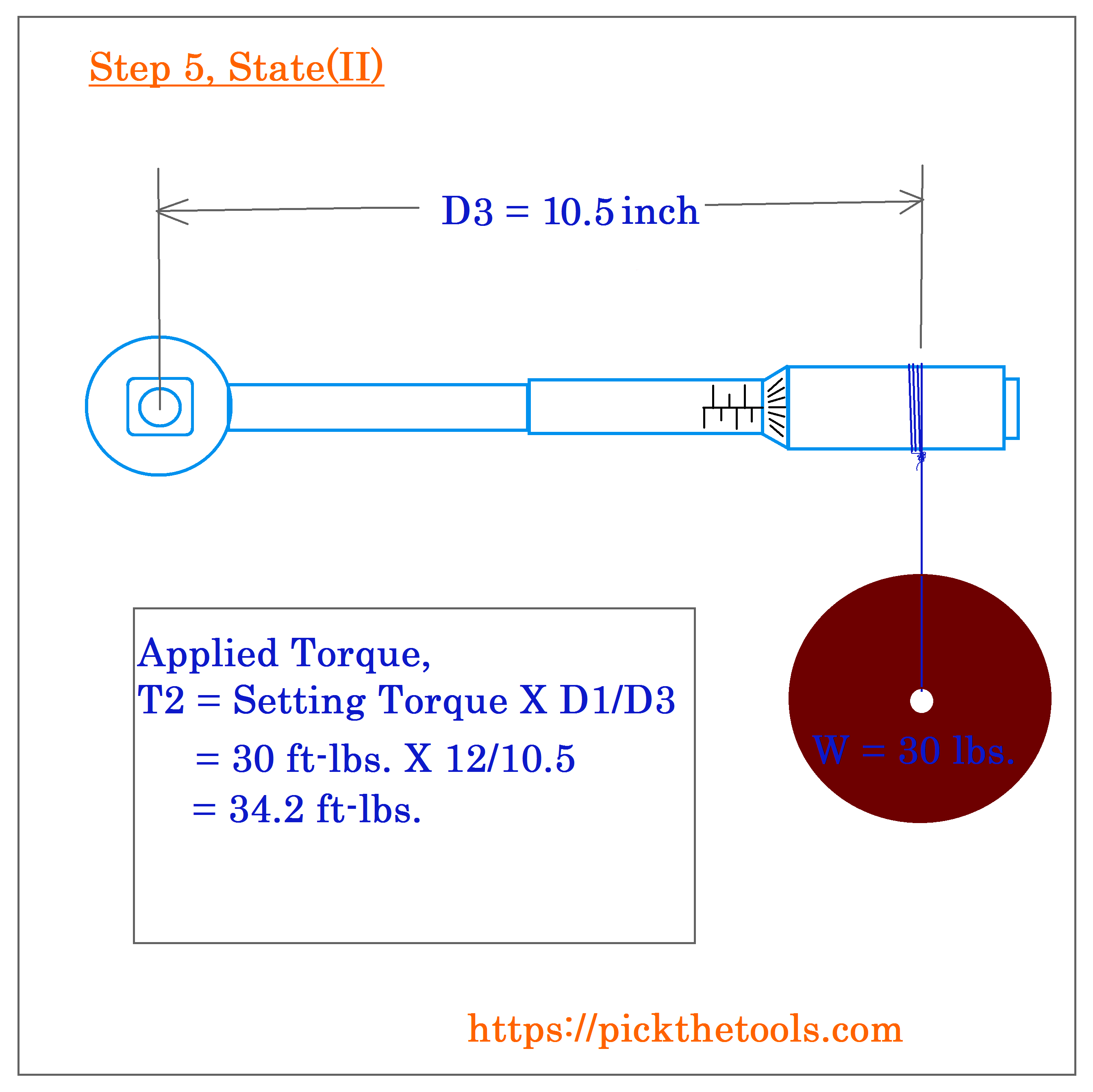 Identifying actual torque dangle weight to the right position for calibrate a torque wrench when get additional torque.