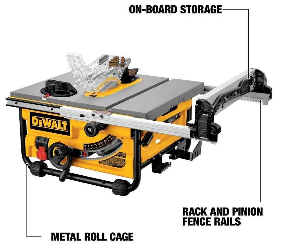 Best Table Saw For Woodworking: Is It Worth It?